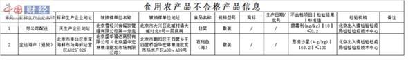 北京鸿源迎春餐饮燕兴隆饮料等5批次食品抽检不合格