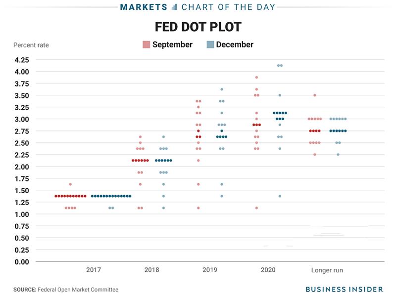 """市场上演""""情人劫""""?CPI数据或缓解美联储加息忧虑"""