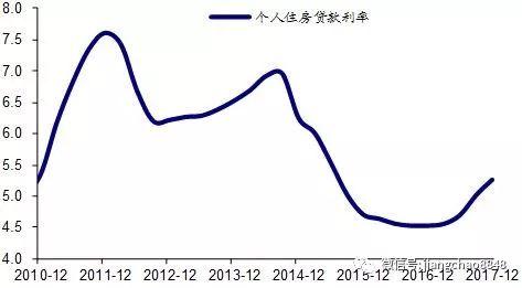 抑制资产泡沫:姜超解读2017年4季度货币政策报告