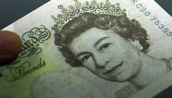 """英镑多头是福是祸?恐要看这个数据""""脸色"""""""