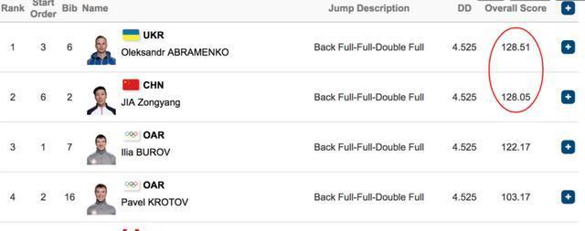 贾宗洋看到成绩孤独站立 又是一枚银牌只有0.46的差距