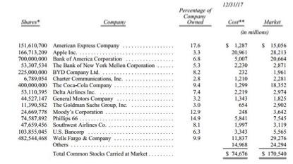2018年巴菲特致股东信 在并购上只遵循一条简单的原则