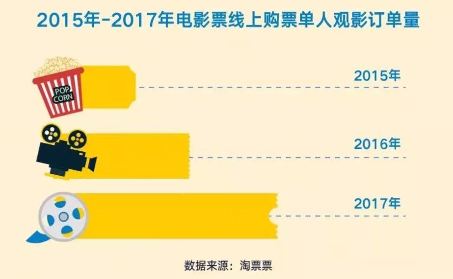 中国空巢青年超5800万 独自生活并不等于孤独可悲