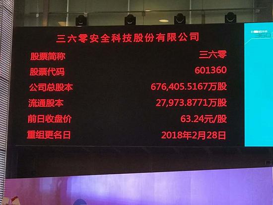 360正式登陆A股 重组更名仪式在上海召开