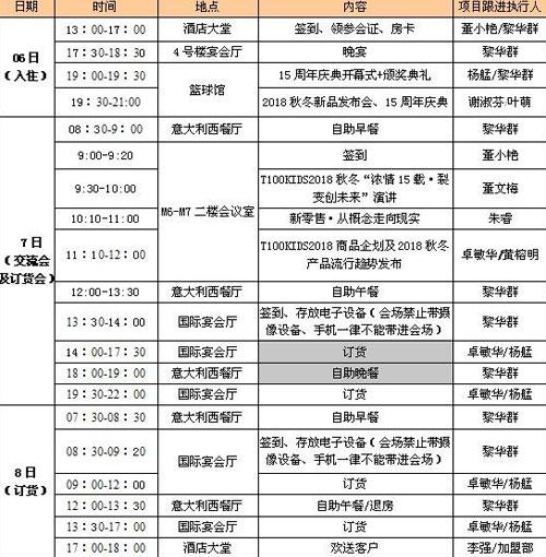 T100童装2018秋冬新品发布会将于花都九龙湖公主酒店隆重举行