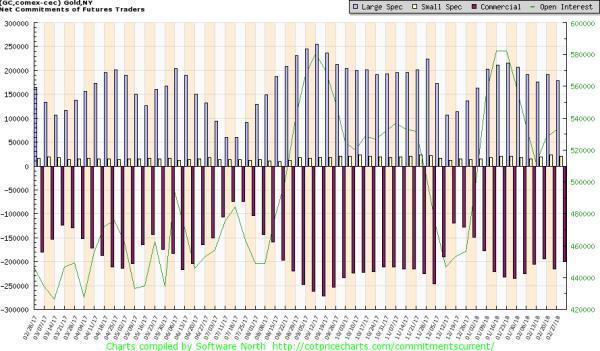 金价未来趋势或弱于银价