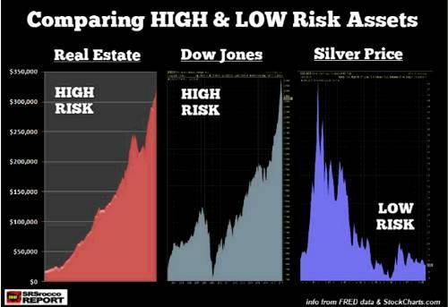 白银投资将成最佳投资项目之一