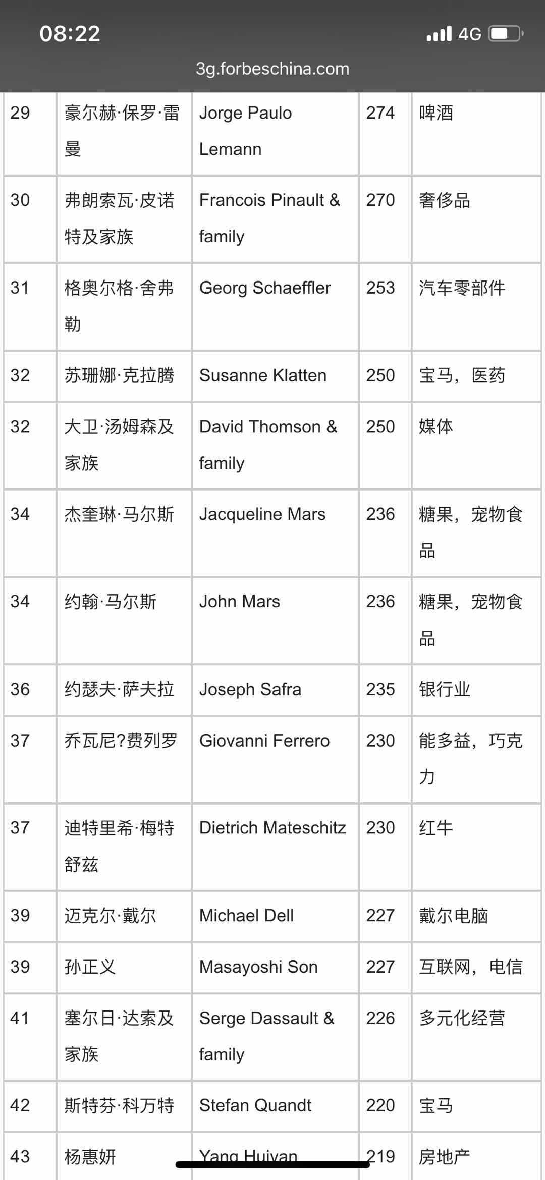 福布斯发布2018亿万富豪榜 中国内地新上榜富豪最多