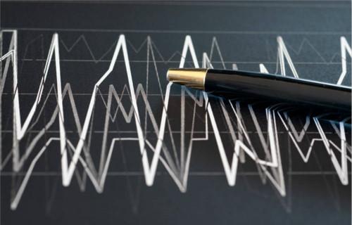 """""""恐怖数据""""携手CPI亮相 白银走势或迎巨震?"""