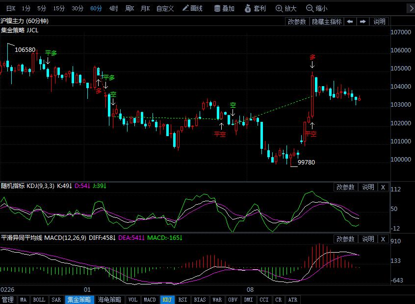 3月13日沪镍期货走势分析:沪镍涨势暂缓 或高位整理