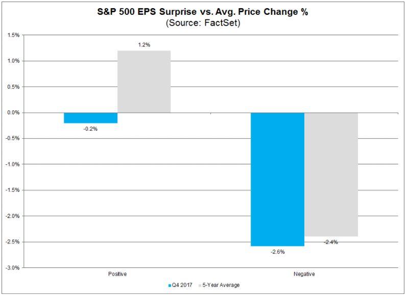 业绩超预期却引来股价下跌 分析师建议合理进行估值