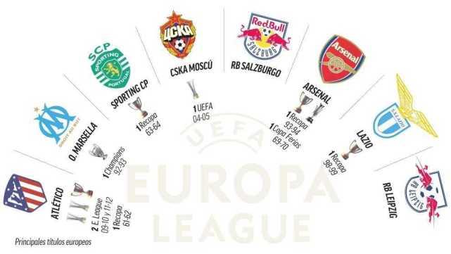 欧联杯八强诞生 多特意外出局