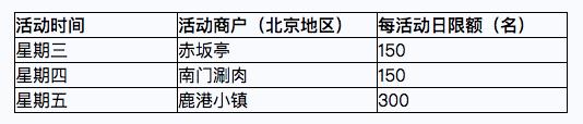 华夏银行信用卡单笔消费满188元立减88