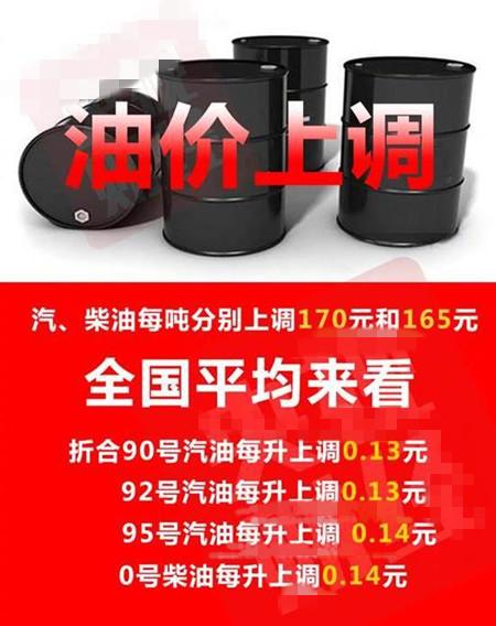 国内成品油年内第三涨 92号汽油上调0.13元/升