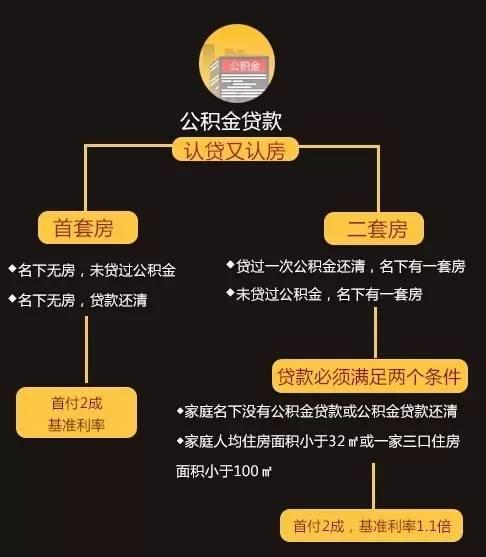 南京公积金网上提取业务操作指南