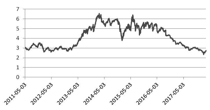 二季度的A股应当若何投资?