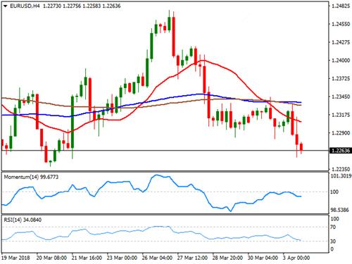 欧元、英镑、日元、澳元今日走势分析及明日前瞻