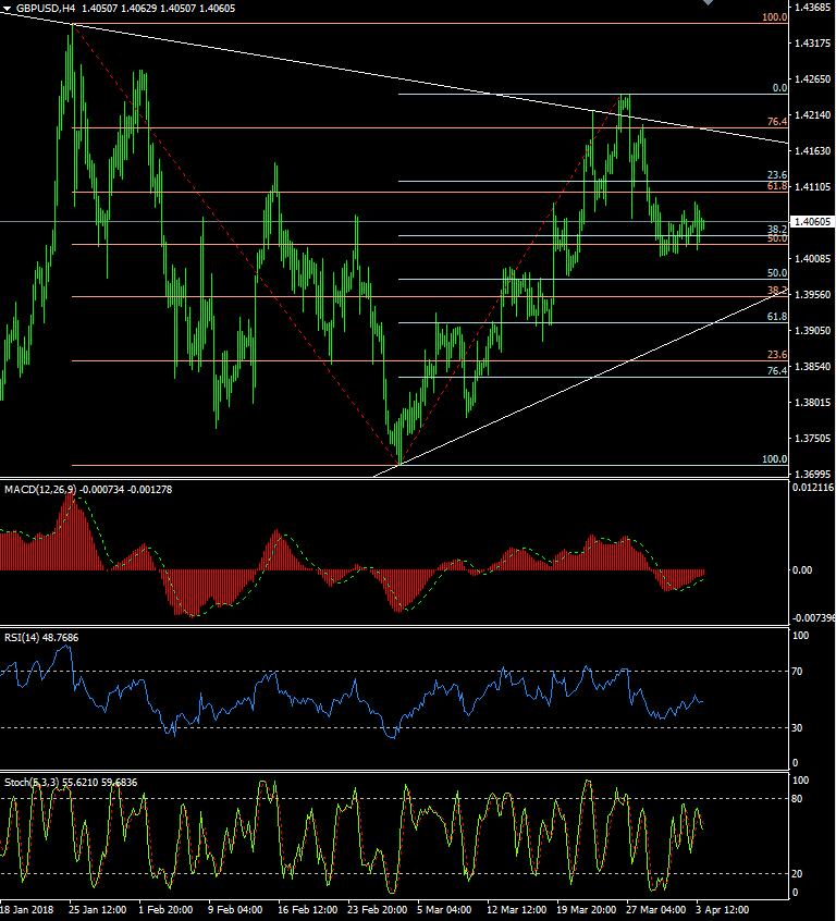 最新交易策略!英镑/美元今日走势分析
