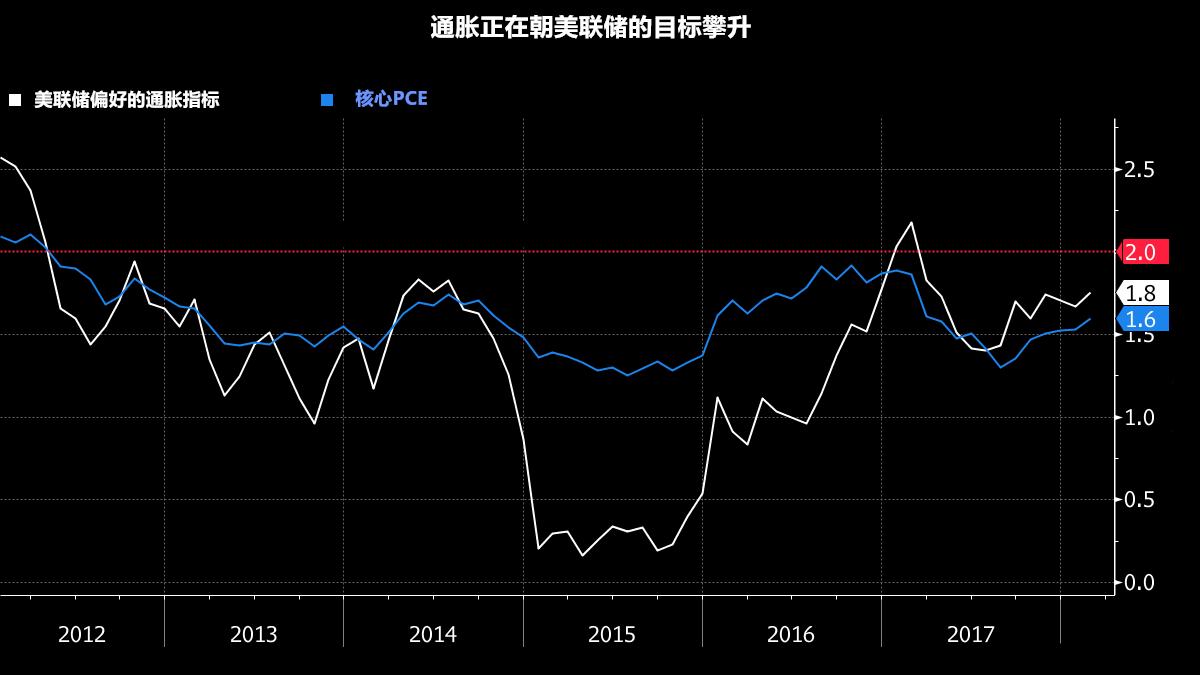 全球贸易前景阴霾笼罩 摩根士丹利却看涨美元
