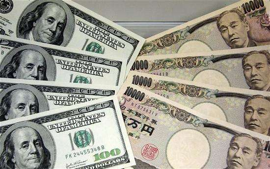 """中美贸易争端日元""""渔翁得利""""?美联储又将有大举动"""