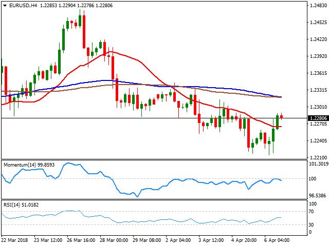 本周又有大事来袭!欧元、英镑、日元最新走势前瞻