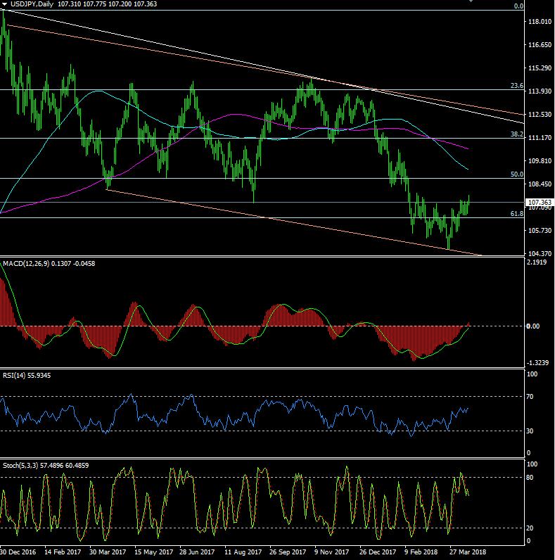"""""""恐怖之夜""""来袭?欧元、英镑、日元、澳元、纽元最新走势分析"""