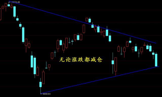 贸易战硝烟再起 周三A股市场如何走?