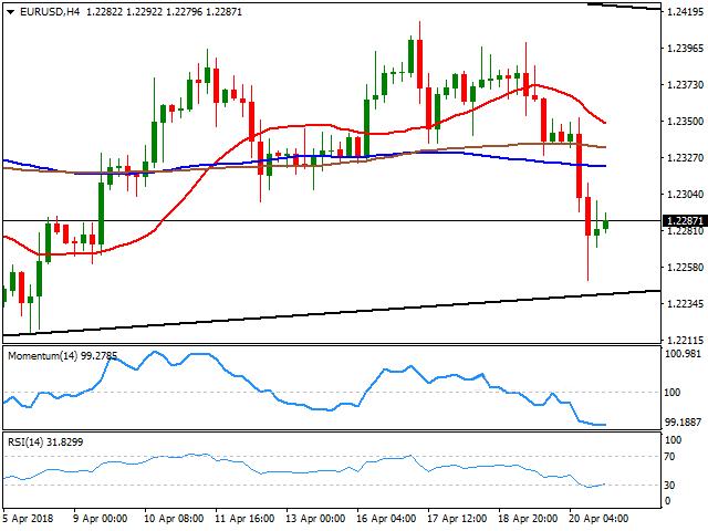 数据大来袭!欧元、英镑、日元最新一周走势预测