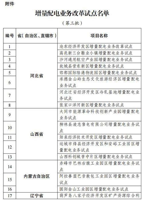 两部门发文开展第三批增量配电业务改革试点