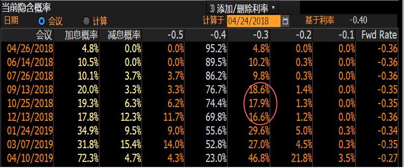 风暴未停!欧银利率决议恐成压垮欧元的最后一根稻草