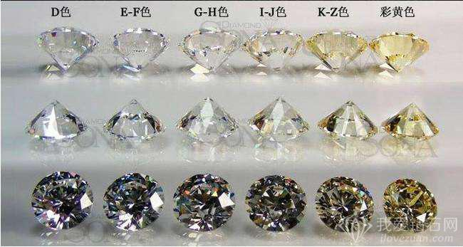 钻石颜色级别K色好不好
