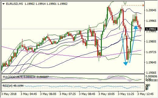 通胀疲弱欧元却先抑后扬?两大原因说明一切