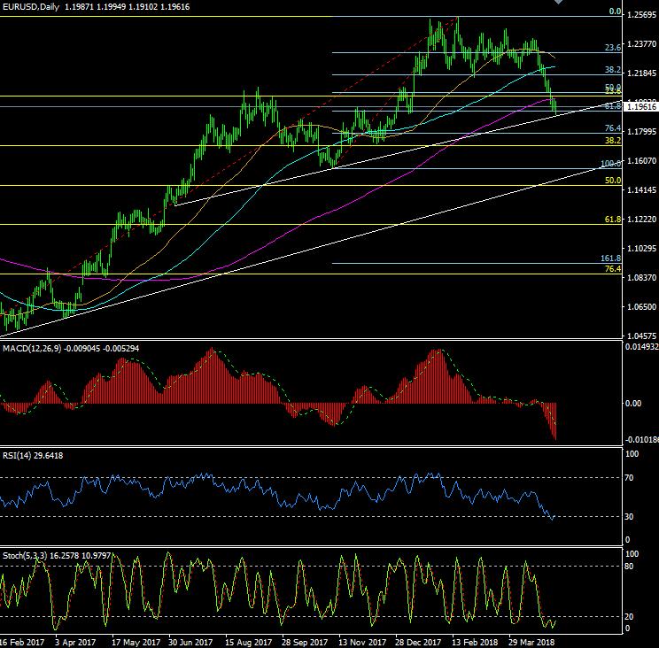 涨跌不一!欧元/美元、英镑/美元今日最新交易策略
