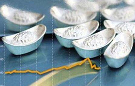 若美国退出伊朗核协议 恐刺激白银价格走高