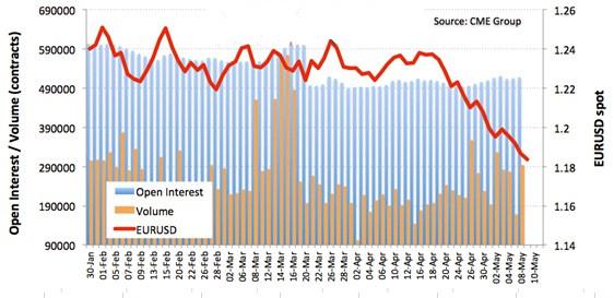 祸不单行!意大利政局动荡 欧元颓势或雪上加霜