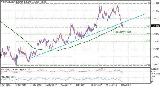 美元强劲反弹!欧元/美元、英镑/美元最新走势前瞻