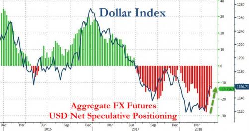 """美元升势将被终结?关键在于今夜""""恐怖数据"""""""