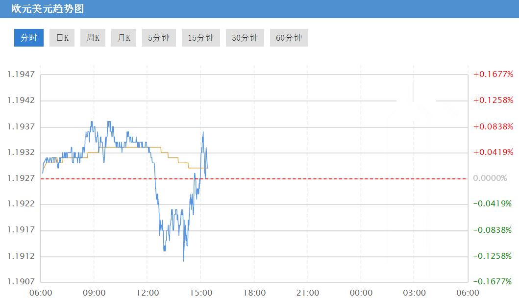 升势结束?揭秘美元指数汇率下跌的真正原因