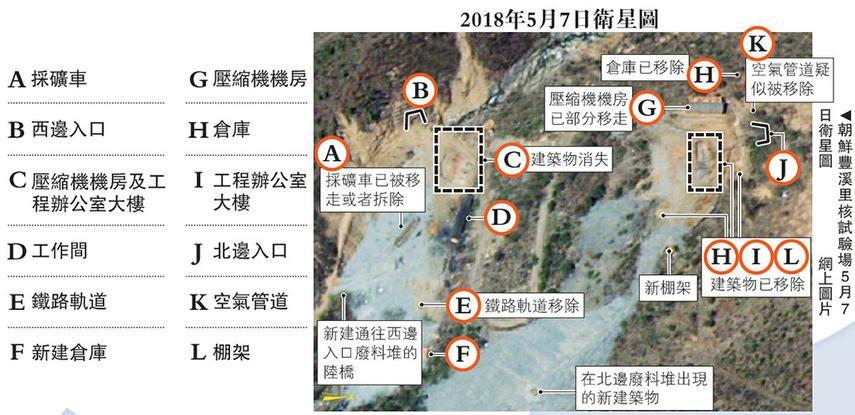 朝鲜开始拆除核试验场 部分设施及採矿车路轨已经消失