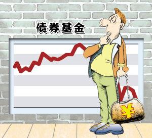 五只债基年内跌幅超20% 净值增长仍不可观