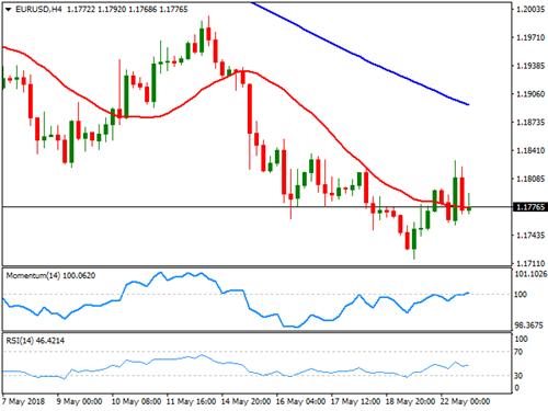 重磅来袭!欧元、英镑、日元和澳元最新走势分析