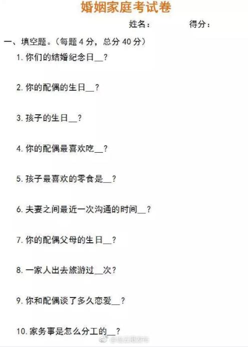 江苏连云港一民政局推离婚考卷 此举引发争议