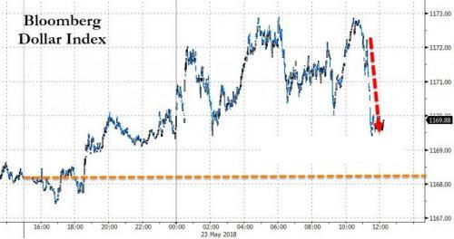 美联储纪要引爆市场大行情 特朗普又有新动作