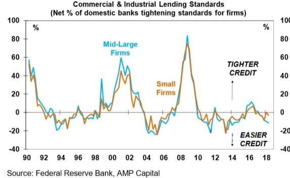 澳洲最大基金公司:关注全球市场五大风险 小心金融警报!