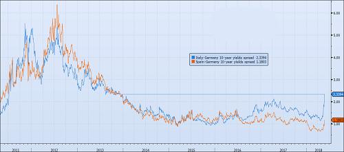 欧央行喜见欧元弱势?策略师揭秘背后原因