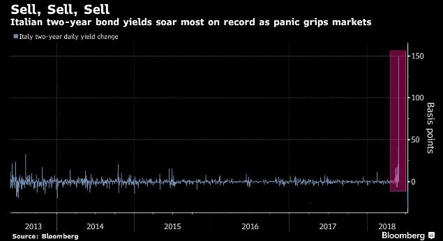 全球市场陷入大恐慌 一场巨大金融危机或将来临