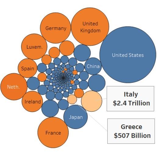 意大利政治动荡引担忧 恐怕会比希腊更糟糕