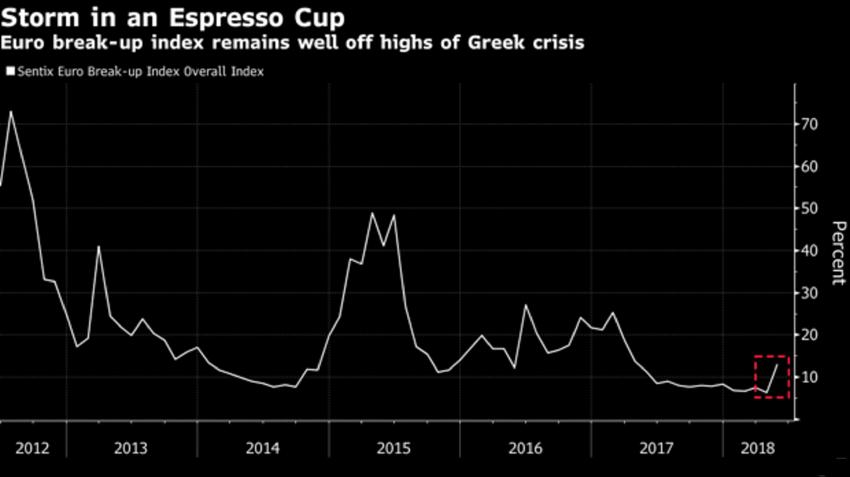 大摩CEO驳斥索罗斯全球危机预言 称美联储今年或再加息三次