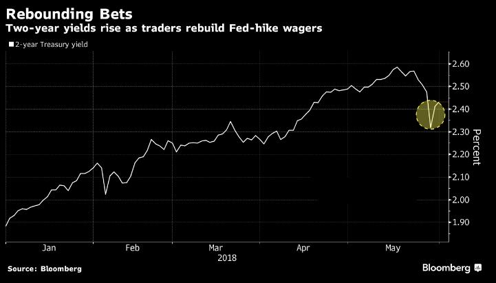 非农大戏即将拉开帷幕 金融市场将迎大行情