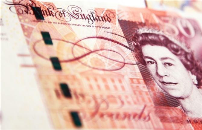 英镑短线拉升近30点 势创7周来最大单日涨幅